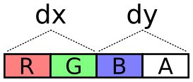 A GPU Approach to Particle Physics « null program